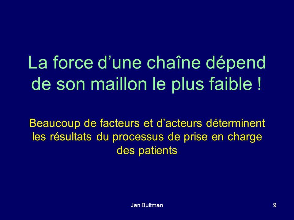 Jan Bultman9 La force dune chaîne dépend de son maillon le plus faible ! Beaucoup de facteurs et dacteurs déterminent les résultats du processus de pr