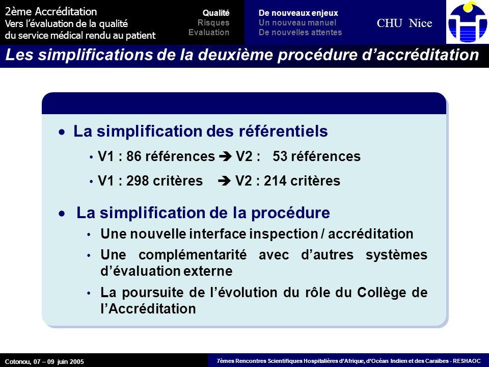 2ème Accréditation Vers lévaluation de la qualité du service médical rendu au patient CHU Nice Cotonou, 07 – 09 juin 2005 7èmes Rencontres Scientifiques Hospitalières dAfrique, dOcéan Indien et des Caraïbes - RESHAOC La simplification des référentiels V1 : 86 références V2 : 53 références V1 : 298 critères V2 : 214 critères Les simplifications de la deuxième procédure daccréditation Qualité Risques Evaluation De nouveaux enjeux Un nouveau manuel De nouvelles attentes La simplification de la procédure Une nouvelle interface inspection / accréditation Une complémentarité avec dautres systèmes dévaluation externe La poursuite de lévolution du rôle du Collège de lAccréditation