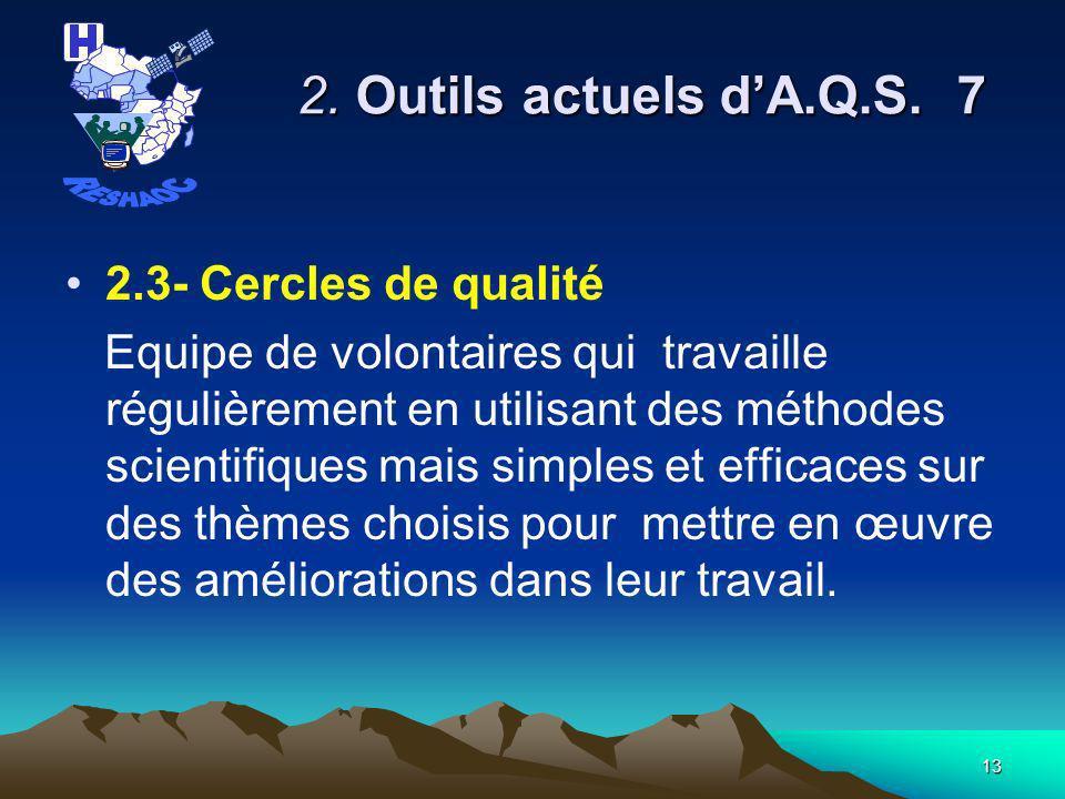 12 2.Outils actuels dA.Q.S.