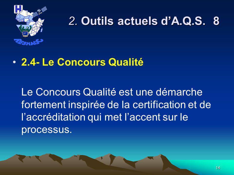 13 2.Outils actuels dA.Q.S.