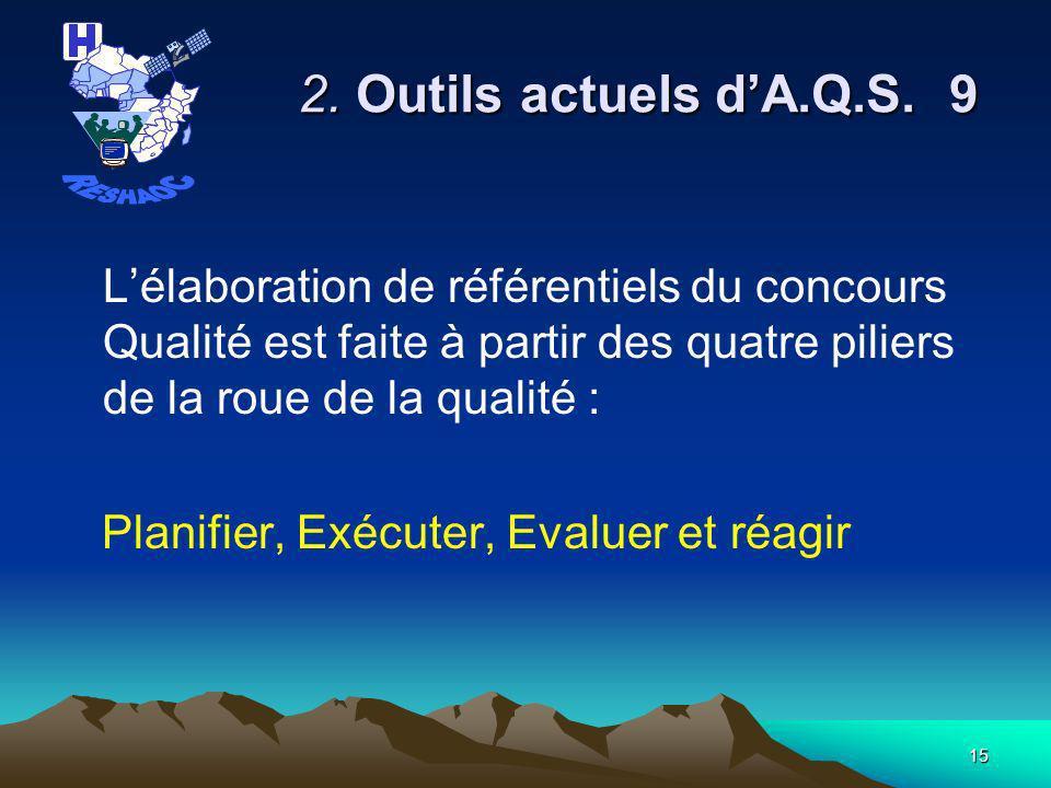 14 2.Outils actuels dA.Q.S.