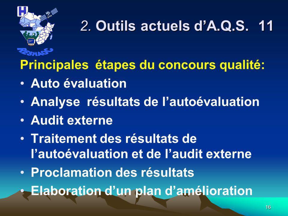 15 2.Outils actuels dA.Q.S.