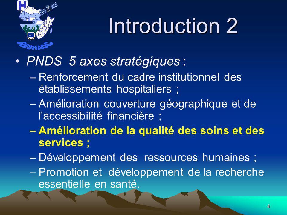 3 Introduction Analyse de la situation de base dans le cadre du plan national de développement Sanitaire (PNDS): Politique de soins appesantie beaucoup plus sur lextension de la couverture géographique au détriment de la qualité des services.
