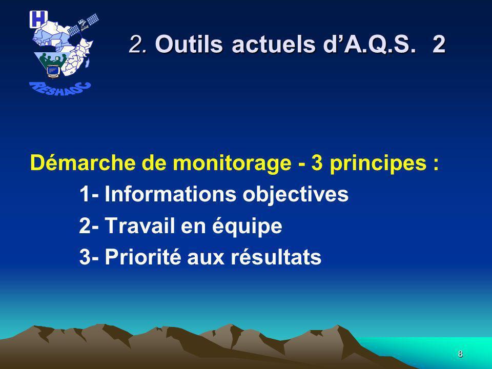 8 2.Outils actuels dA.Q.S.