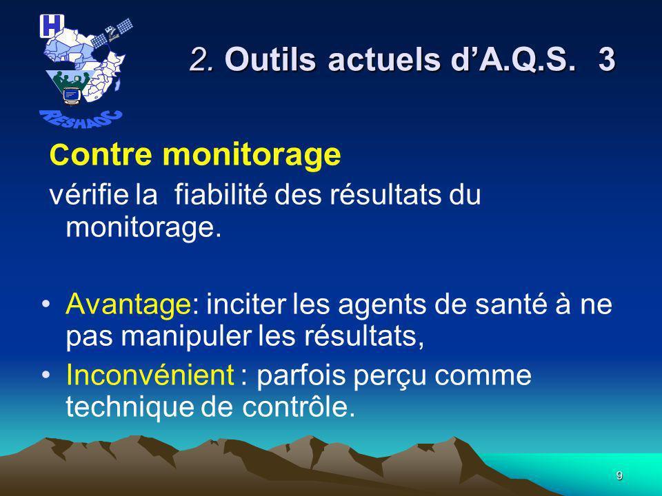 9 2.Outils actuels dA.Q.S. 3 C ontre monitorage vérifie la fiabilité des résultats du monitorage.