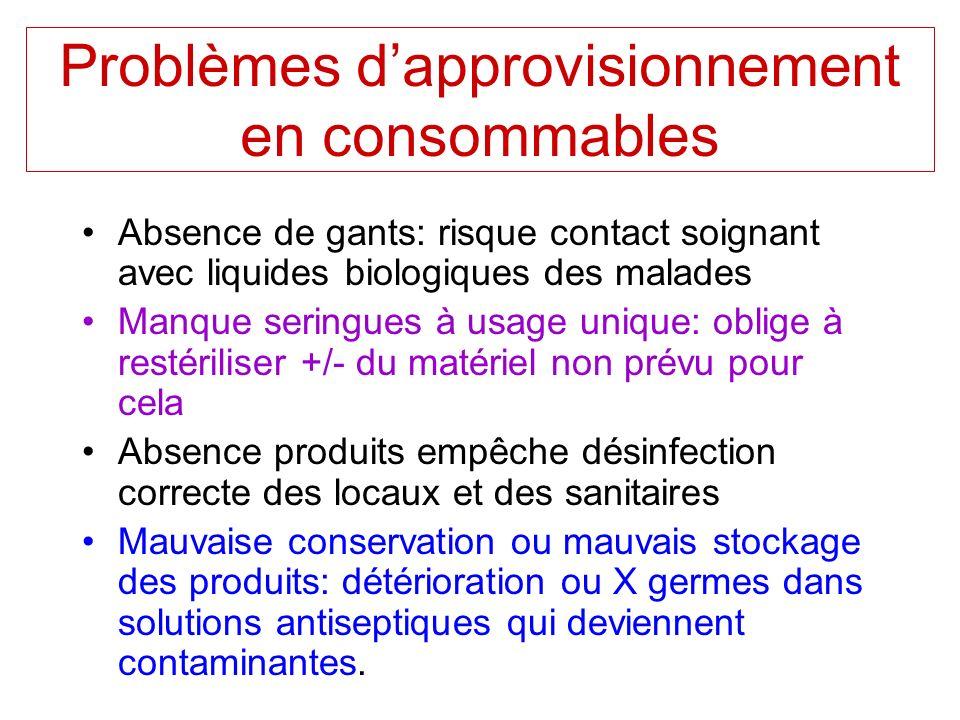 Problèmes dapprovisionnement en consommables Absence de gants: risque contact soignant avec liquides biologiques des malades Manque seringues à usage