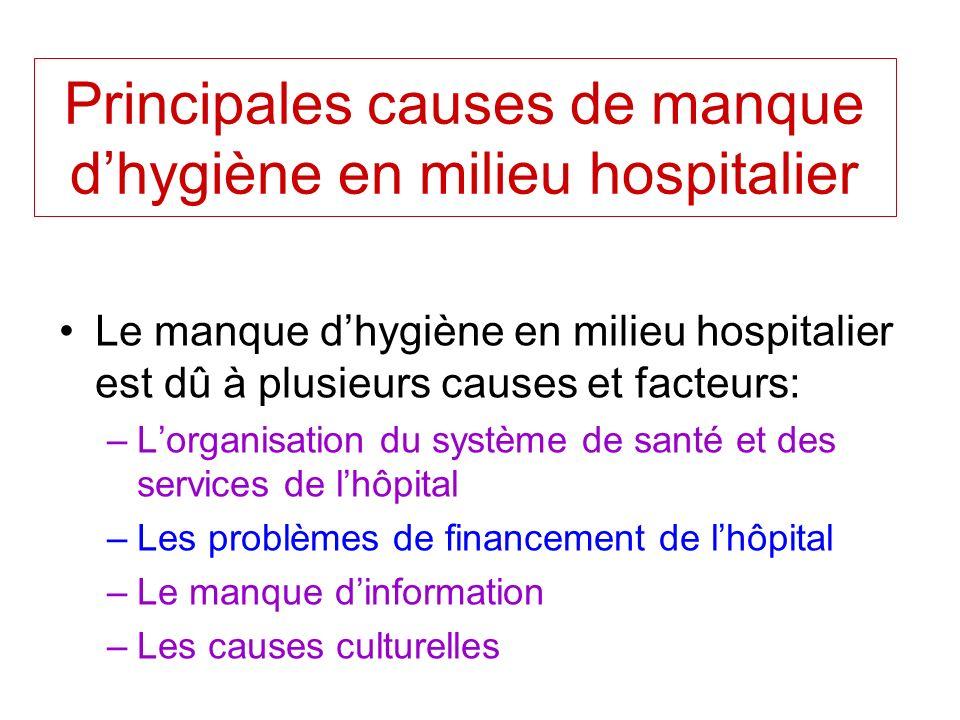 Principales causes de manque dhygiène en milieu hospitalier Le manque dhygiène en milieu hospitalier est dû à plusieurs causes et facteurs: –Lorganisa