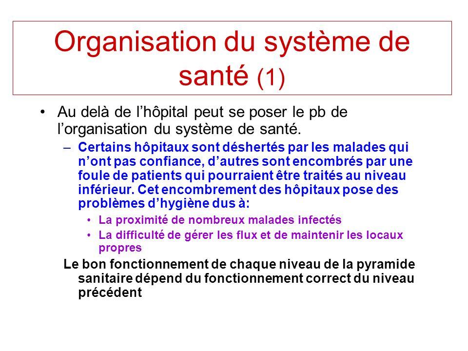 Organisation du système de santé (1) Au delà de lhôpital peut se poser le pb de lorganisation du système de santé. –Certains hôpitaux sont déshertés p
