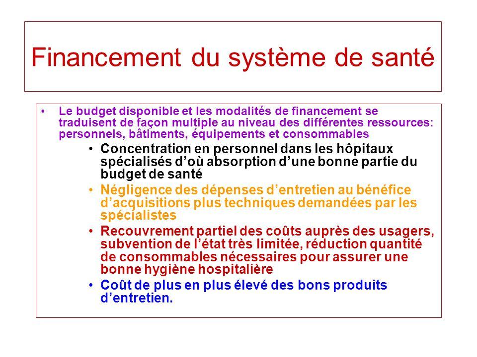 Financement du système de santé Le budget disponible et les modalités de financement se traduisent de façon multiple au niveau des différentes ressour