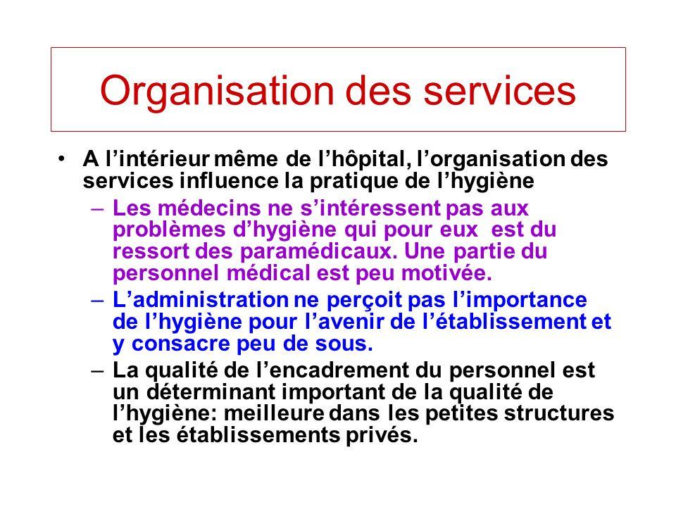 Organisation des services A lintérieur même de lhôpital, lorganisation des services influence la pratique de lhygiène –Les médecins ne sintéressent pa