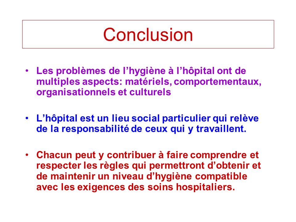 Conclusion Les problèmes de lhygiène à lhôpital ont de multiples aspects: matériels, comportementaux, organisationnels et culturels Lhôpital est un li
