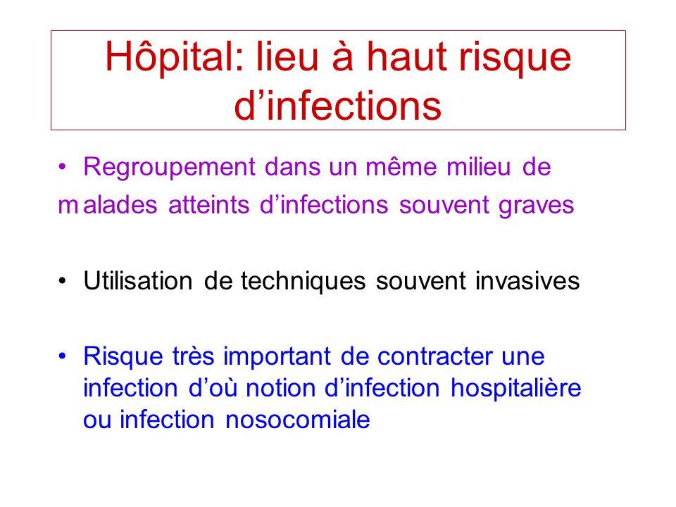 Hôpital: lieu à haut risque dinfections Regroupement dans un même milieu de malades atteints dinfections souvent graves Utilisation de techniques souv