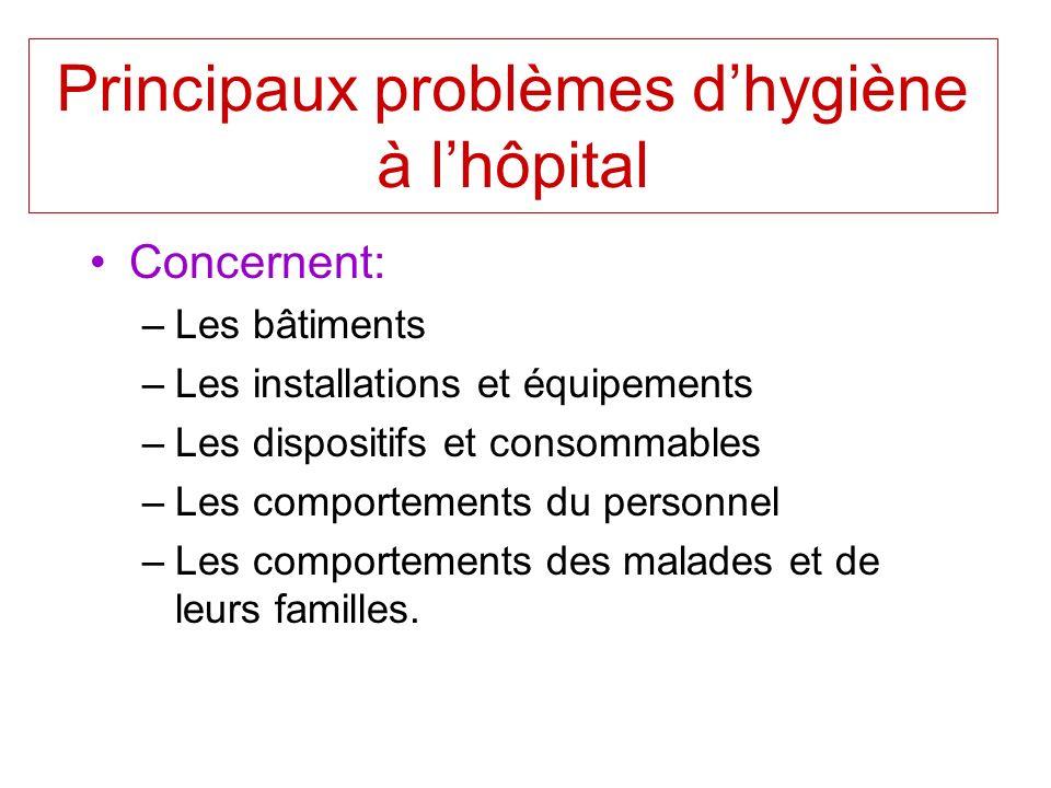 Principaux problèmes dhygiène à lhôpital Concernent: –Les bâtiments –Les installations et équipements –Les dispositifs et consommables –Les comporteme