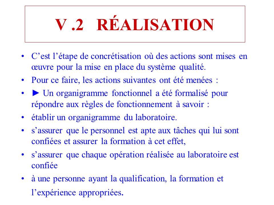 V.2 RÉALISATION Cest létape de concrétisation où des actions sont mises en œuvre pour la mise en place du système qualité. Pour ce faire, les actions