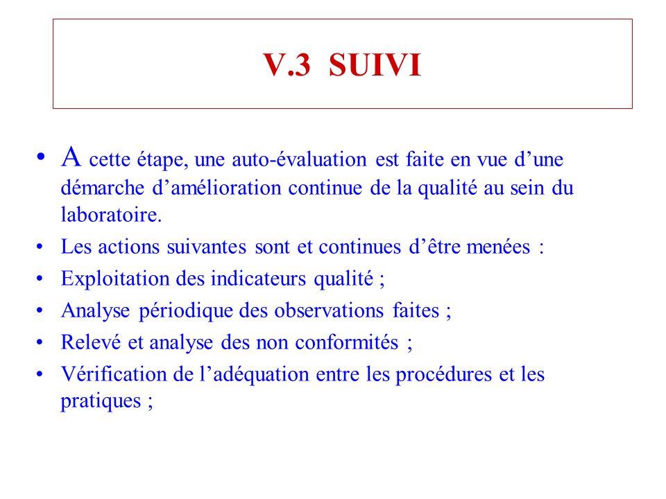 V.3 SUIVI A cette étape, une auto-évaluation est faite en vue dune démarche damélioration continue de la qualité au sein du laboratoire. Les actions s