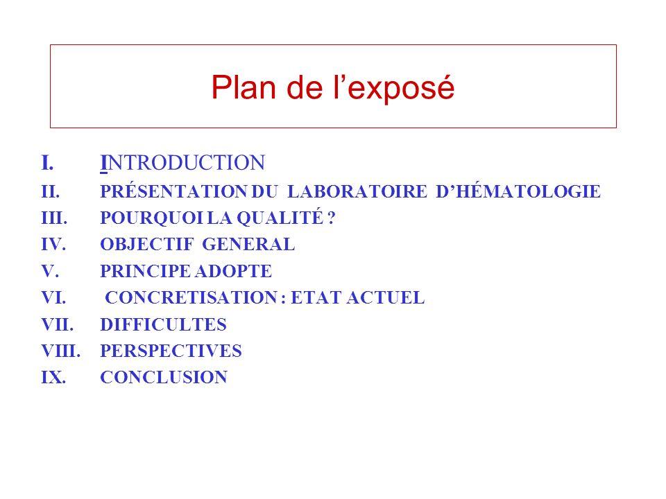 Plan de lexposé I.INTRODUCTION II.PRÉSENTATION DU LABORATOIRE DHÉMATOLOGIE III.POURQUOI LA QUALITÉ ? IV.OBJECTIF GENERAL V.PRINCIPE ADOPTE VI. CONCRET