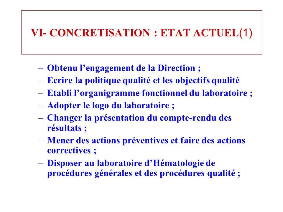 –Obtenu lengagement de la Direction ; –Ecrire la politique qualité et les objectifs qualité –Etabli lorganigramme fonctionnel du laboratoire ; –Adopte