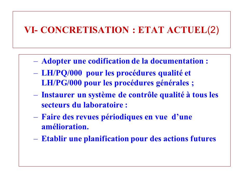 VI- CONCRETISATION : ETAT ACTUEL (2) –Adopter une codification de la documentation : –LH/PQ/000 pour les procédures qualité et LH/PG/000 pour les proc