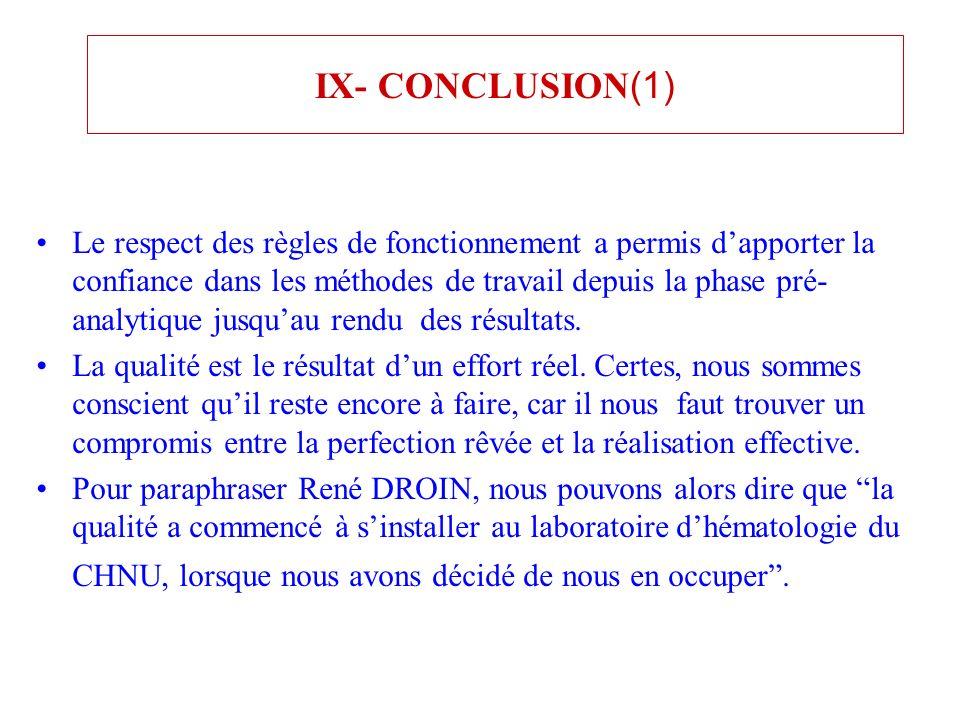 IX- CONCLUSION (1) Le respect des règles de fonctionnement a permis dapporter la confiance dans les méthodes de travail depuis la phase pré- analytiqu