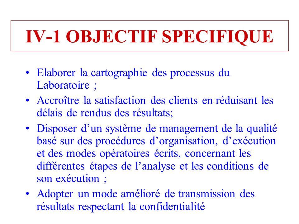 IV-1 OBJECTIF SPECIFIQUE Elaborer la cartographie des processus du Laboratoire ; Accroître la satisfaction des clients en réduisant les délais de rend