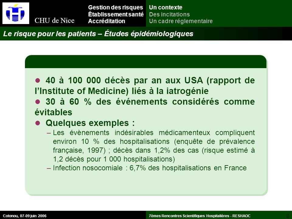 CHU de Nice 2 7èmes Rencontres Scientifiques Hospitalières - RESHAOCCotonou, 07-09 juin 2006 40 à 100 000 décès par an aux USA (rapport de lInstitute of Medicine) liés à la iatrogénie 30 à 60 % des événements considérés comme évitables Quelques exemples : –Les évènements indésirables médicamenteux compliquent environ 10 % des hospitalisations (enquête de prévalence française, 1997) ; décès dans 1,2% des cas (risque estimé à 1,2 décès pour 1 000 hospitalisations) –Infection nosocomiale : 6,7% des hospitalisations en France Gestion des risques Établissement santé Accréditation Un contexte Des incitations Un cadre réglementaire Le risque pour les patients – Études épidémiologiques