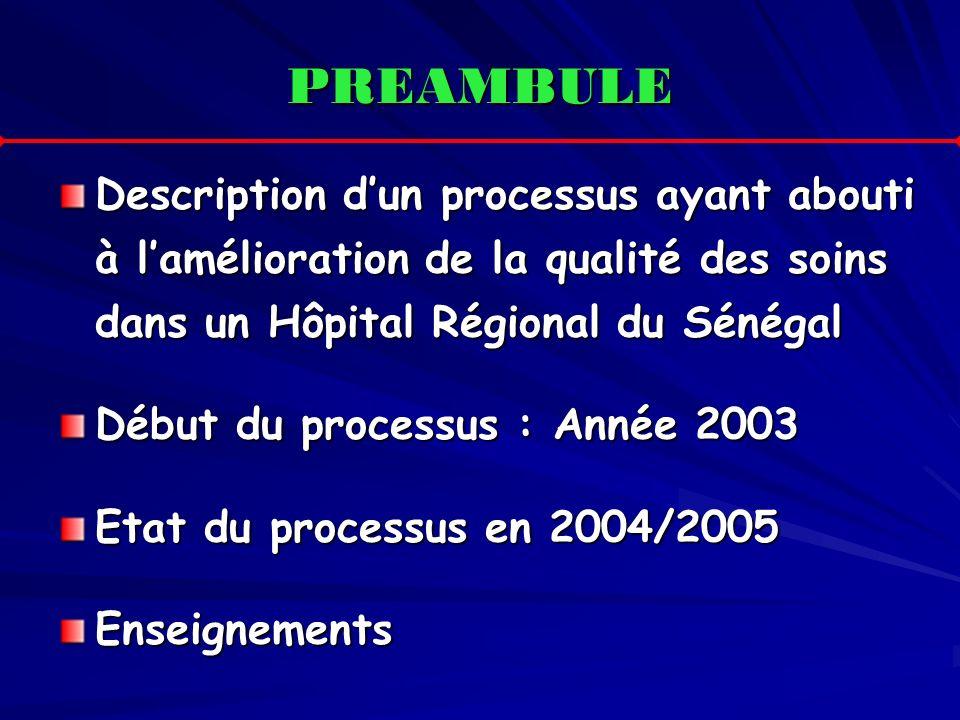 PREAMBULE Description dun processus ayant abouti à lamélioration de la qualité des soins dans un Hôpital Régional du Sénégal Début du processus : Anné