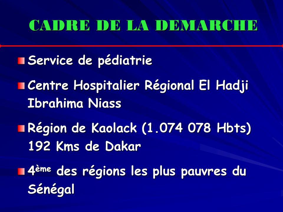 CADRE DE LA DEMARCHE Service de pédiatrie Centre Hospitalier Régional El Hadji Ibrahima Niass Région de Kaolack (1.074 078 Hbts) 192 Kms de Dakar 4 èm