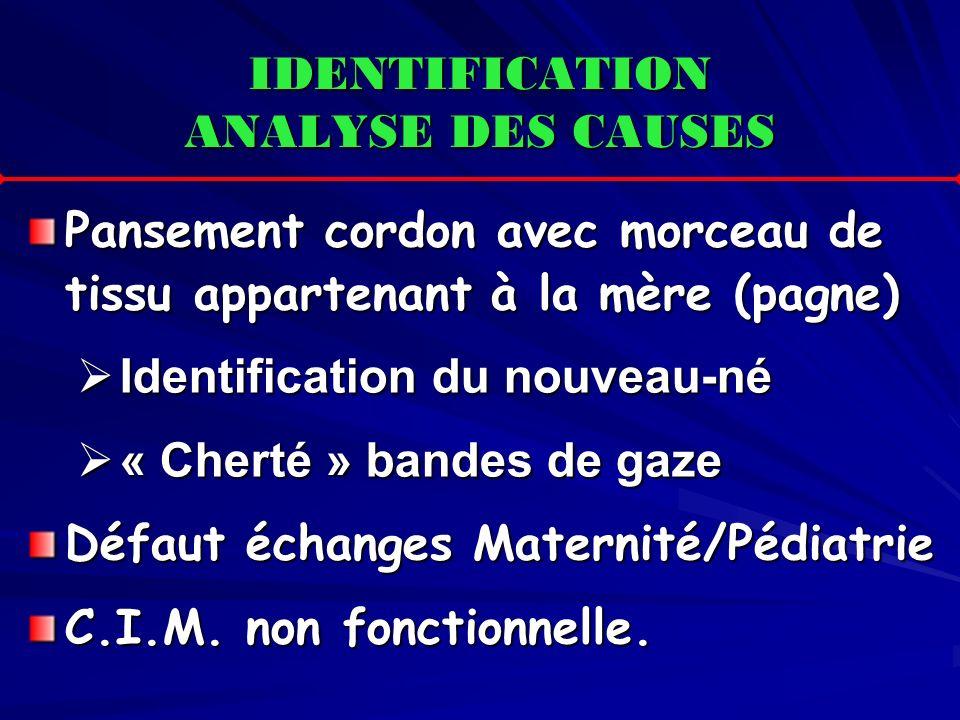 IDENTIFICATION ANALYSE DES CAUSES Pansement cordon avec morceau de tissu appartenant à la mère (pagne) Identification du nouveau-né Identification du