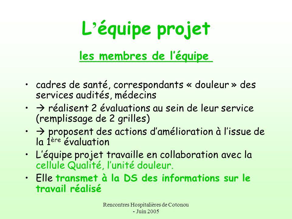 Rencontres Hospitalières de Cotonou - Juin 2005 L équipe projet les membres de léquipe cadres de santé, correspondants « douleur » des services audité