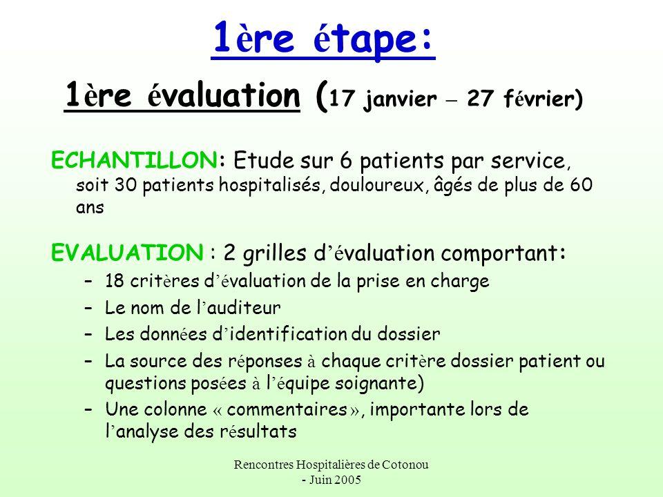Rencontres Hospitalières de Cotonou - Juin 2005 1 è re é tape: 1 è re é valuation ( 17 janvier – 27 f é vrier) ECHANTILLON: Etude sur 6 patients par s