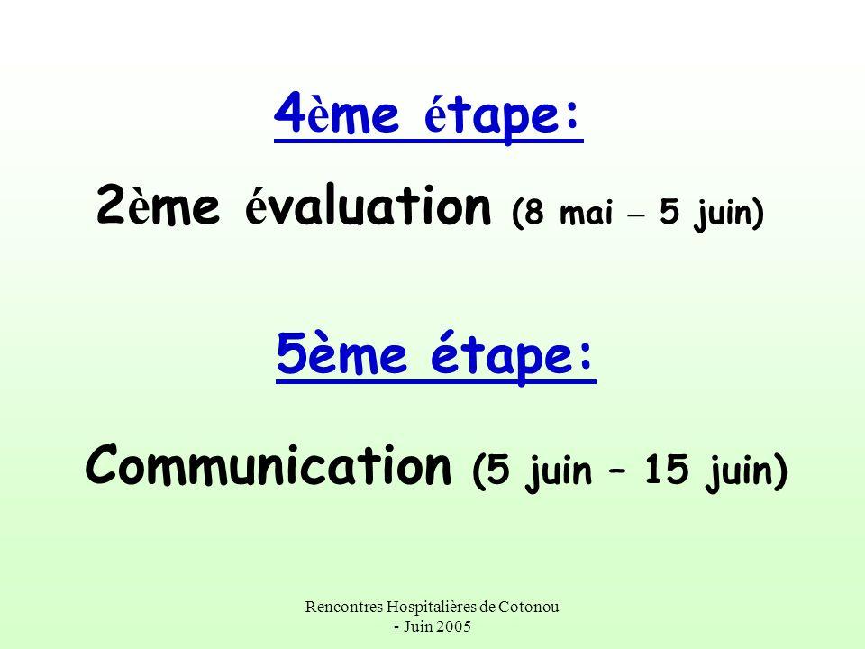 Rencontres Hospitalières de Cotonou - Juin 2005 4 è me é tape: 2 è me é valuation (8 mai – 5 juin) 5ème étape: Communication (5 juin – 15 juin)