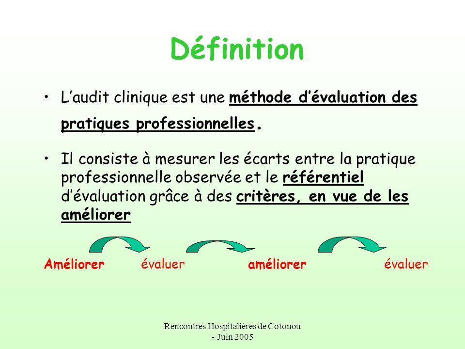 Rencontres Hospitalières de Cotonou - Juin 2005 Définition Laudit clinique est une méthode dévaluation des pratiques professionnelles. Il consiste à m