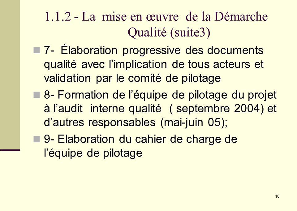 10 1.1.2 - La mise en œuvre de la Démarche Qualité (suite3) 7- Élaboration progressive des documents qualité avec limplication de tous acteurs et vali
