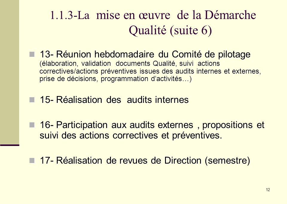 12 1.1.3-La mise en œuvre de la Démarche Qualité (suite 6) 13- Réunion hebdomadaire du Comité de pilotage (élaboration, validation documents Qualité,