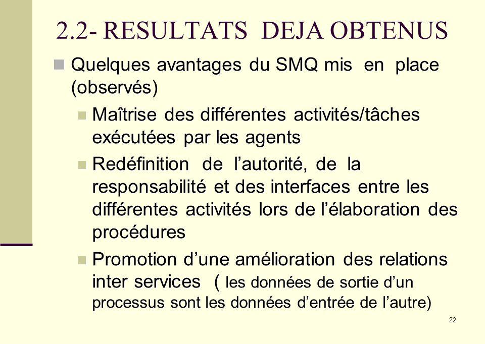 22 2.2- RESULTATS DEJA OBTENUS Quelques avantages du SMQ mis en place (observés Quelques avantages du SMQ mis en place (observés) Maîtrise des différe