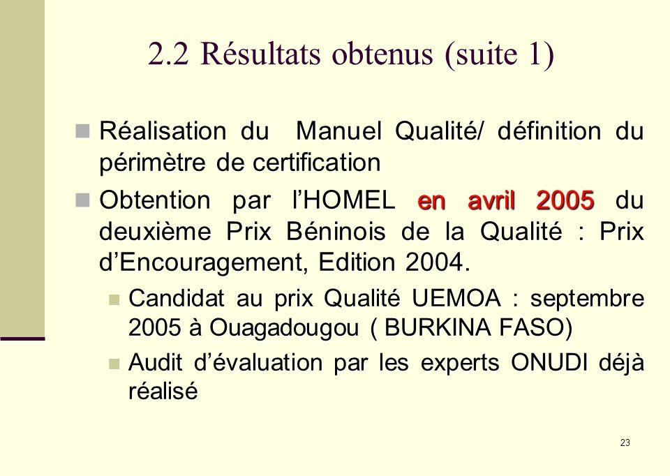 23 2.2 Résultats obtenus (suite 1) Réalisation du Manuel Qualité/ définition du périmètre de certification Réalisation du Manuel Qualité/ définition d