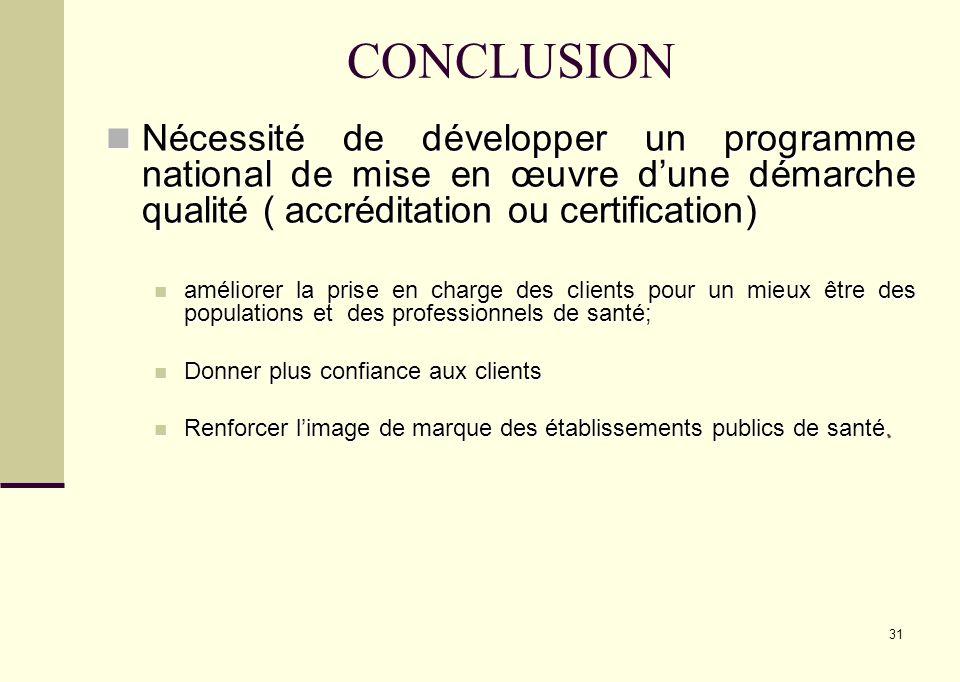 31 CONCLUSION Nécessité de développer un programme national de mise en œuvre dune démarche qualité ( accréditation ou certification) Nécessité de déve