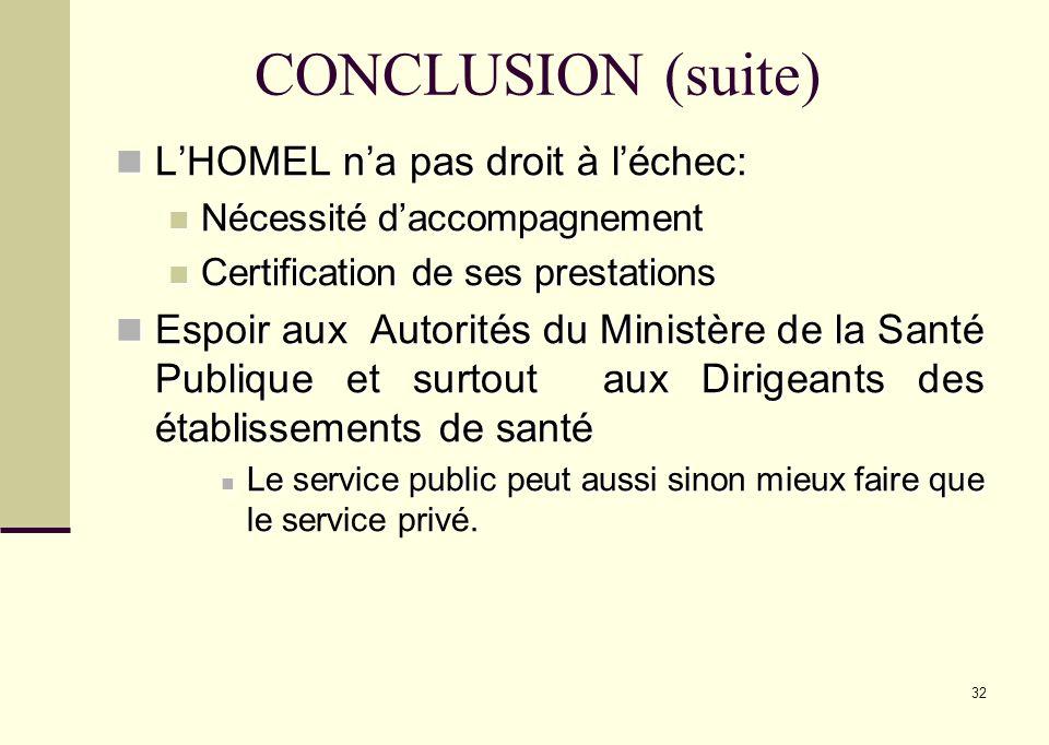32 CONCLUSION (suite) LHOMEL na pas droit à léchec: LHOMEL na pas droit à léchec: Nécessité daccompagnement Nécessité daccompagnement Certification de