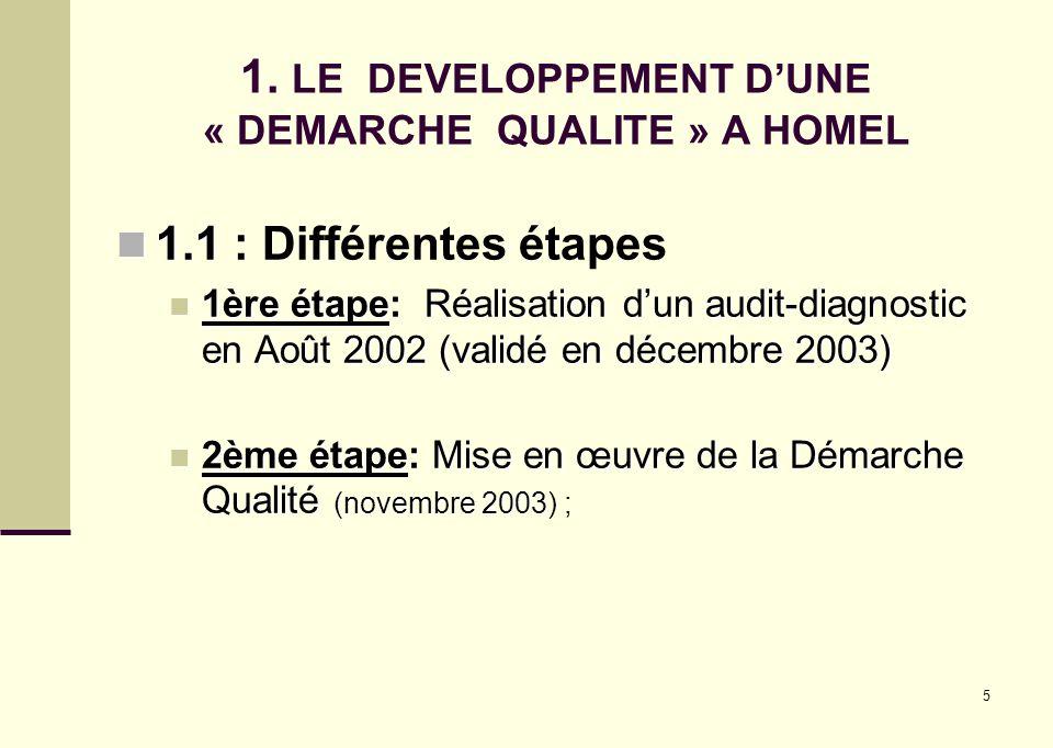 5 1. LE DEVELOPPEMENT DUNE « DEMARCHE QUALITE » A HOMEL 1.1 1.1 : Différentes étapes 1ère étape: Réalisation dun audit-diagnostic en Août 2002 (validé