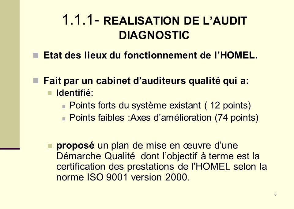 6 1.1.1- REALISATION DE LAUDIT DIAGNOSTIC Etat des lieux du fonctionnement de lHOMEL. Etat des lieux du fonctionnement de lHOMEL. Fait par un cabinet