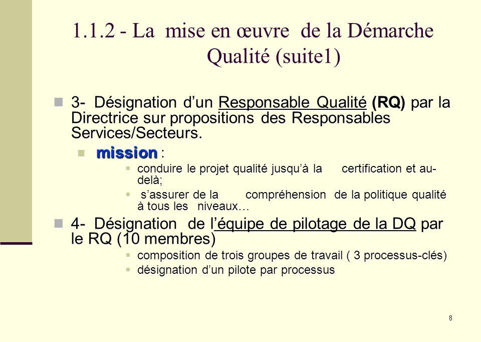8 1.1.2 - La mise en œuvre de la Démarche Qualité (suite1) 3- Désignation dun Responsable Qualité (RQ) par la Directrice sur propositions des Responsa