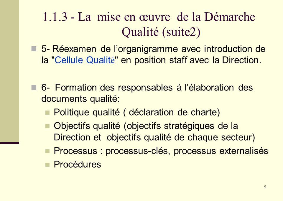 9 1.1.3 - La mise en œuvre de la Démarche Qualité (suite2) 5- Réexamen de lorganigramme avec introduction de la
