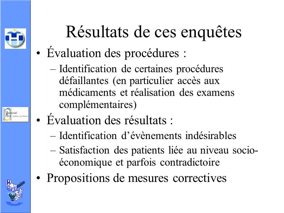 Résultats de ces enquêtes Évaluation des procédures : –Identification de certaines procédures défaillantes (en particulier accès aux médicaments et ré