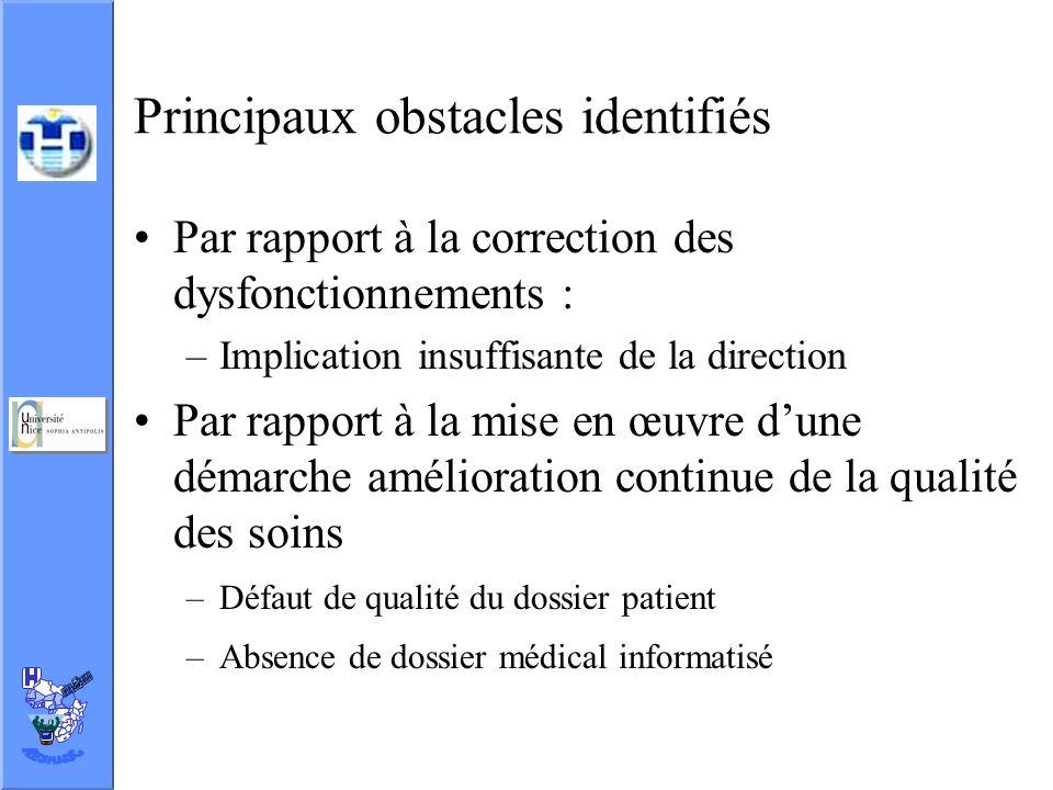 Principaux obstacles identifiés Par rapport à la correction des dysfonctionnements : –Implication insuffisante de la direction Par rapport à la mise e