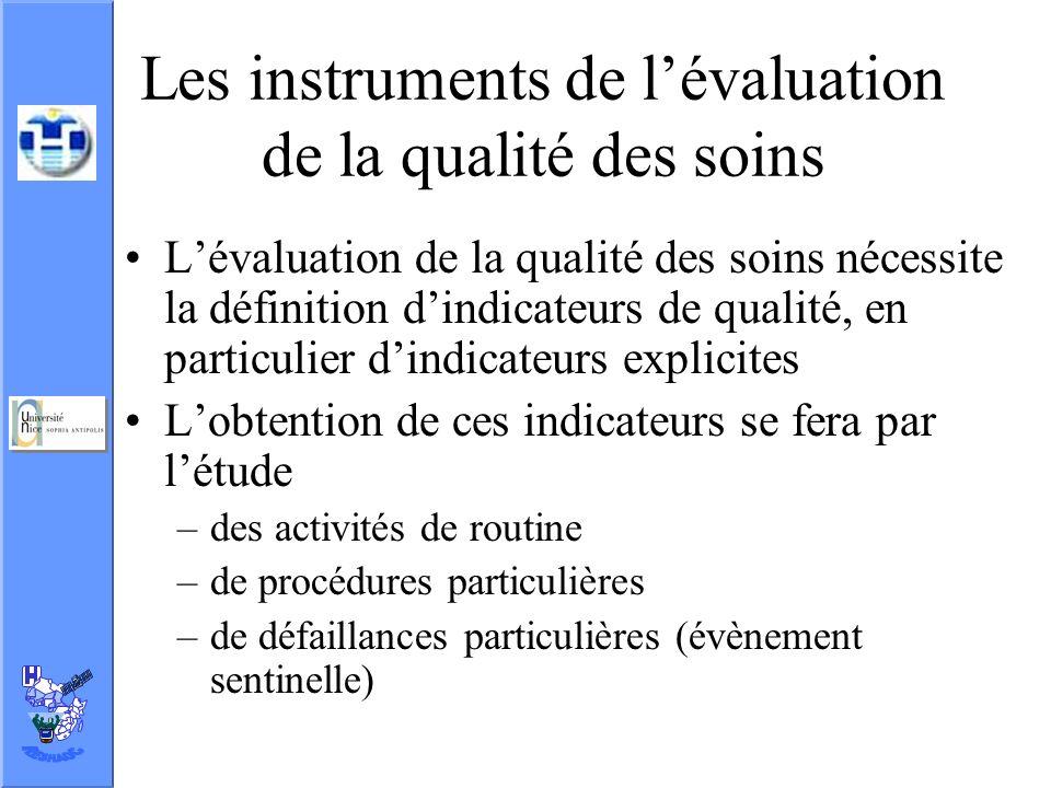 Les instruments de lévaluation de la qualité des soins Lévaluation de la qualité des soins nécessite la définition dindicateurs de qualité, en particu
