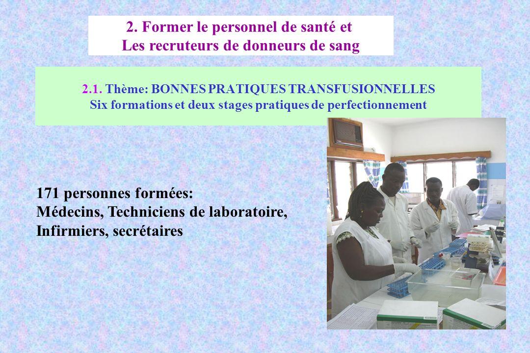 2.1. Thème: BONNES PRATIQUES TRANSFUSIONNELLES Six formations et deux stages pratiques de perfectionnement 2. Former le personnel de santé et Les recr