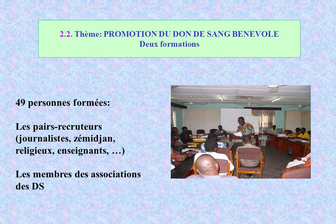 2.2. Thème: PROMOTION DU DON DE SANG BENEVOLE Deux formations 49 personnes formées: Les pairs-recruteurs (journalistes, zémidjan, religieux, enseignan
