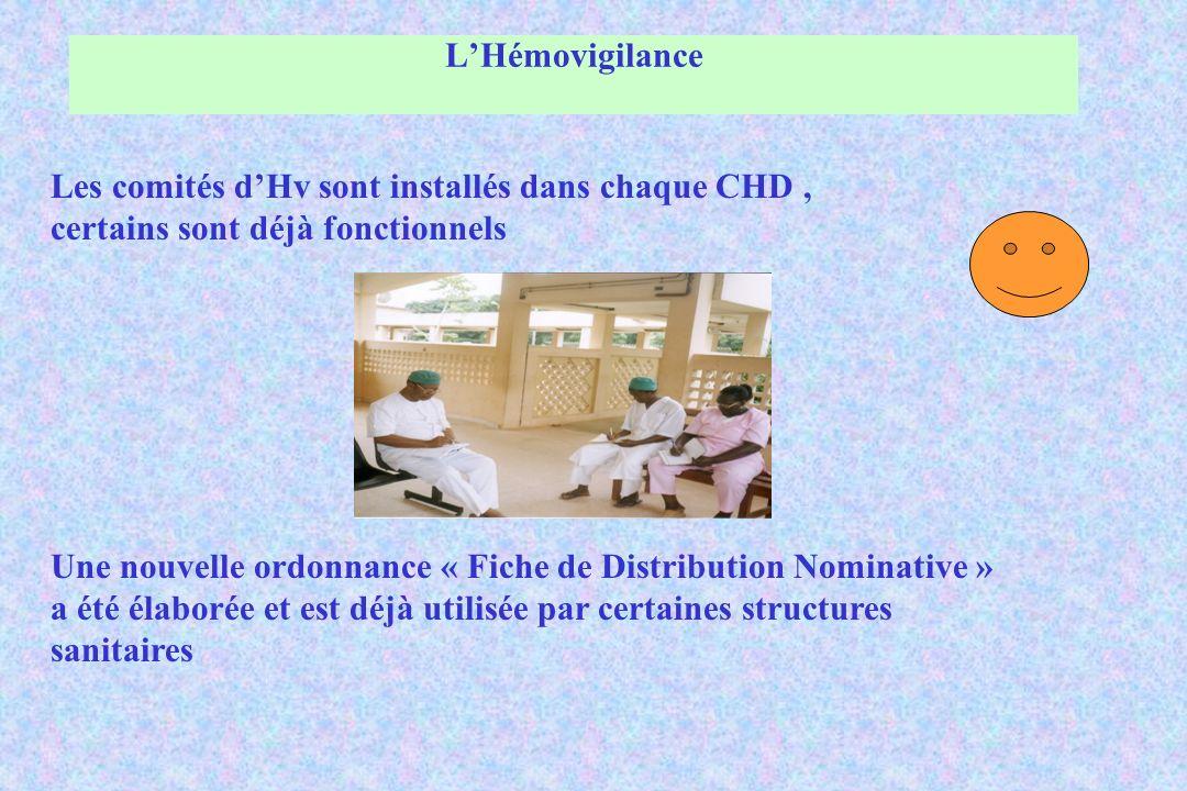 LHémovigilance Les comités dHv sont installés dans chaque CHD, certains sont déjà fonctionnels Une nouvelle ordonnance « Fiche de Distribution Nominat