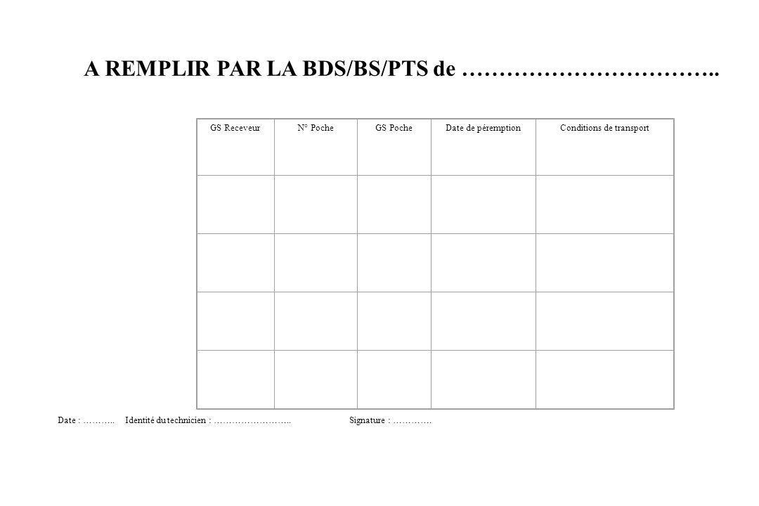 A REMPLIR PAR LA BDS/BS/PTS de …………………………….. GS ReceveurN° PocheGS PocheDate de péremptionConditions de transport Date : ……….. Identité du technicien