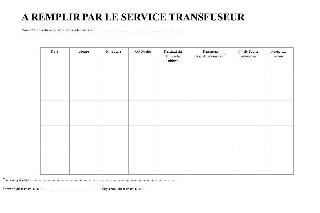 A REMPLIR PAR LE SERVICE TRANSFUSEUR Nom-Prénom du receveur (demande verbale) : ………………………………………………………….. DateHeureN° PocheGS PocheRésultat du Contrôle